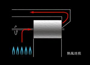 熱風焙煎機.png